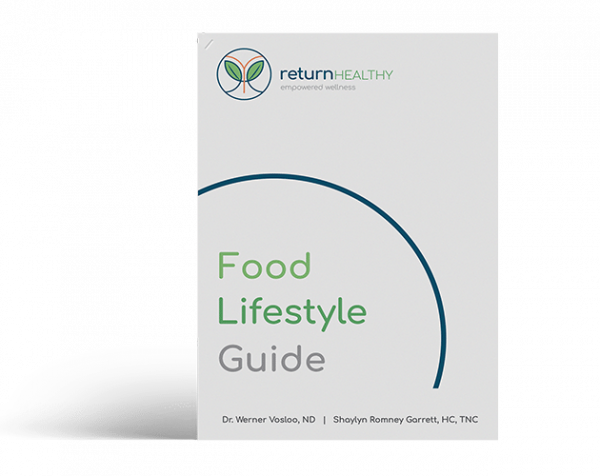 return healthy food guide